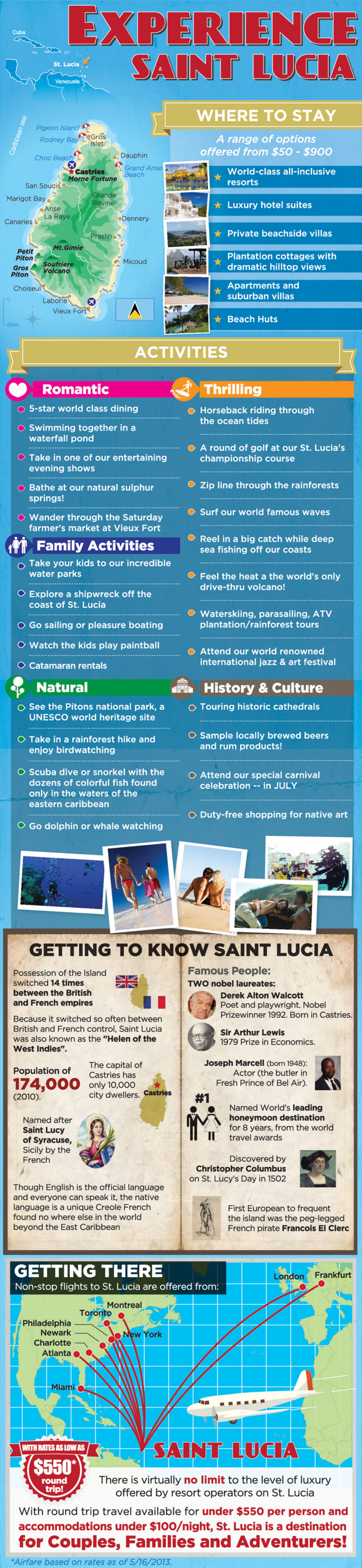 Saint Lucia Island Infographic