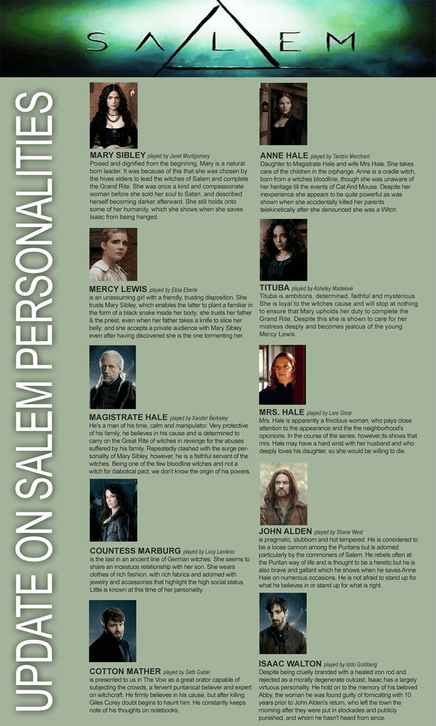Salem:  How well do you know the cast and characters of this American TV series?   Infographic