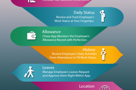 Sales Employee Monitoring System  Infographic