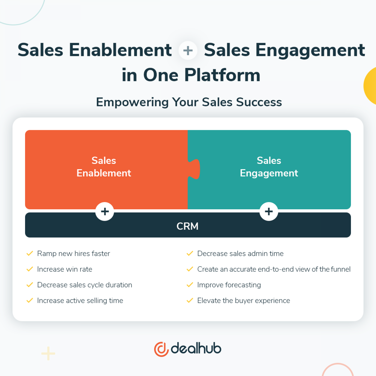Sales Enablement and Sales Engagement in One Platform Empowering Your Sales Success Infographic
