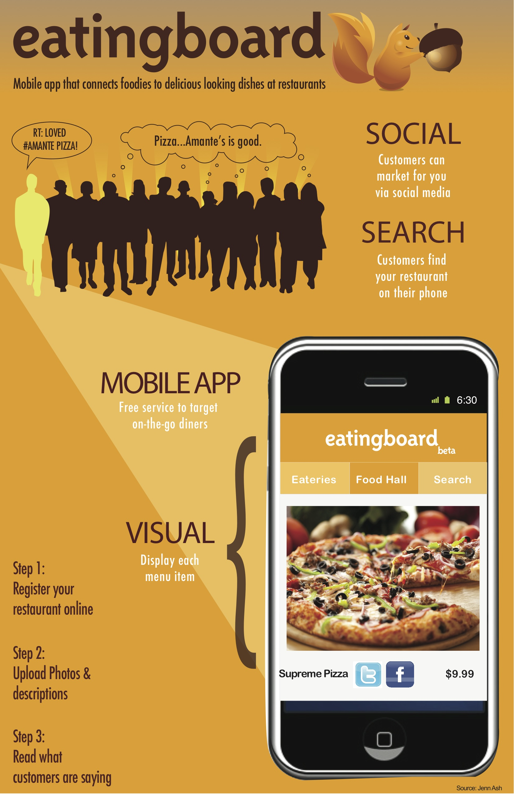 Sales Flyer for Mobile App | Visual.ly