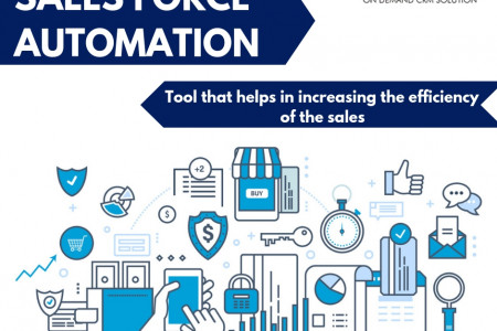 Sales Force Automation Software Infographic