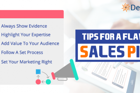 Sales Pitch: How To Build Trust With Your Audience Infographic