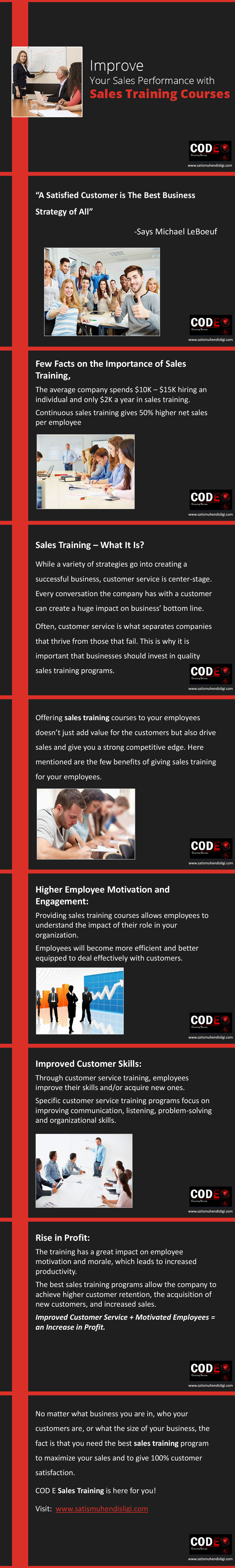 Sales Training Workshop – Improve Your Sales Performance! | Visual.ly