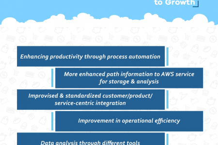 Salesforce IoT Cloud: Benefits and Limitations Infographic