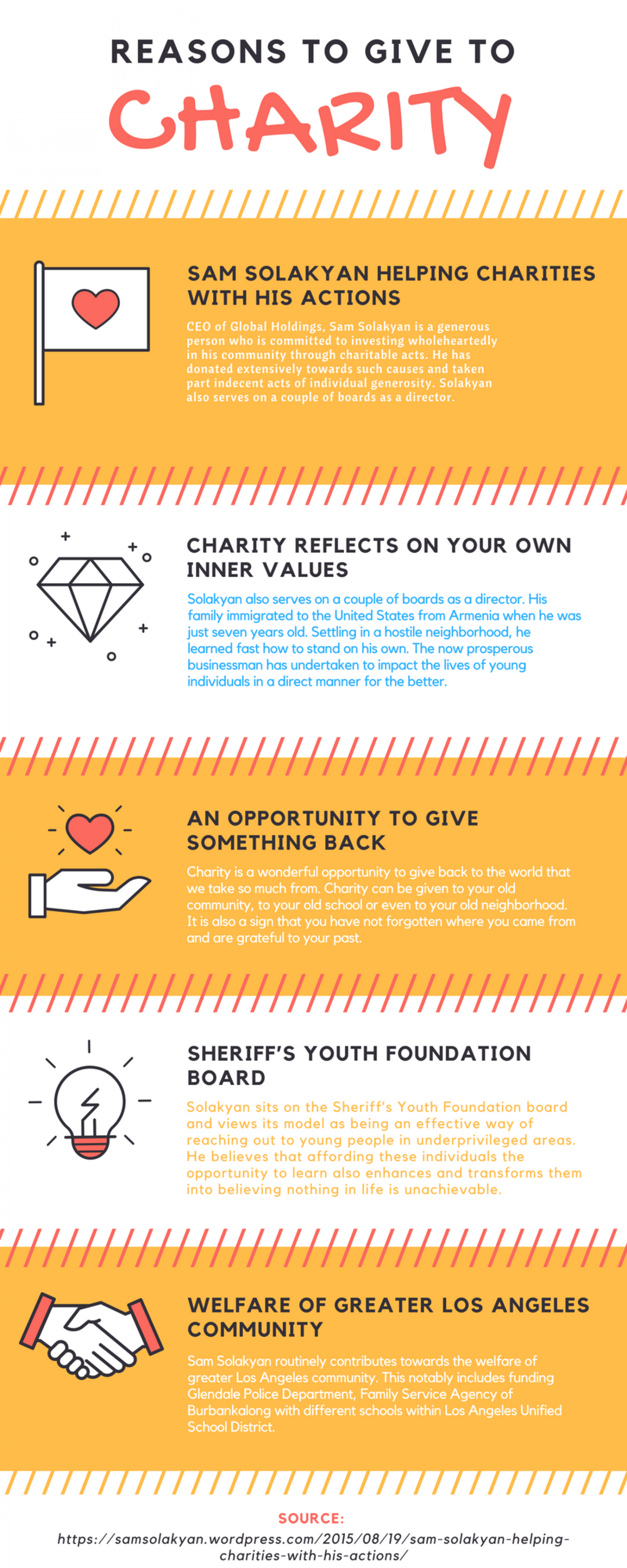 Sam Solakyan Helping Charities with His Actions Infographic