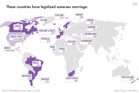 Same-Sex Marriage Around the World Infographic