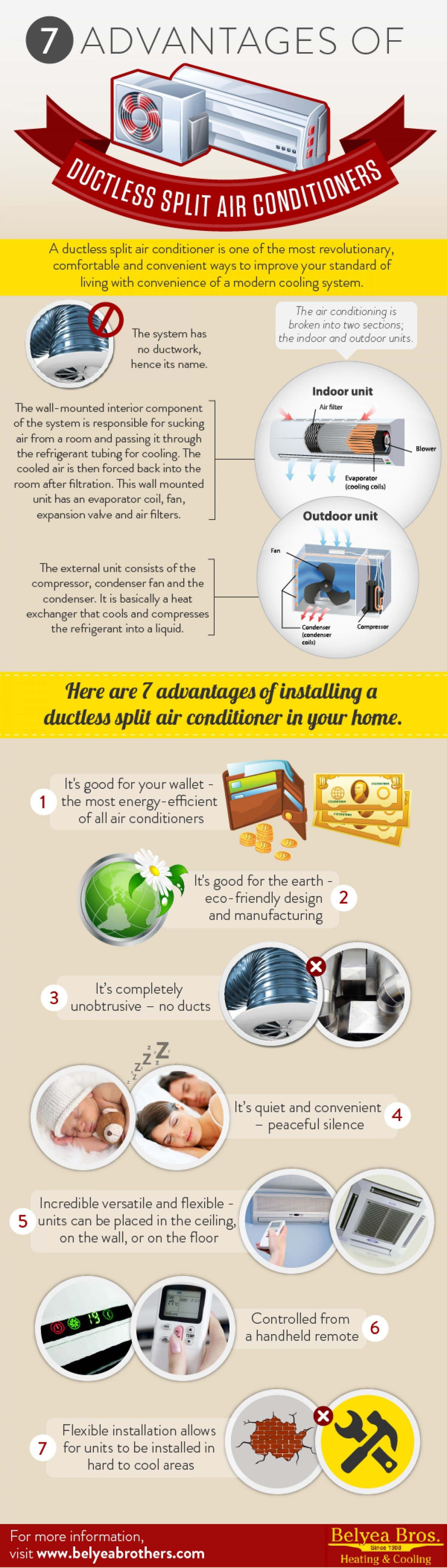 Samsung AC service Center in Hyderabad Infographic