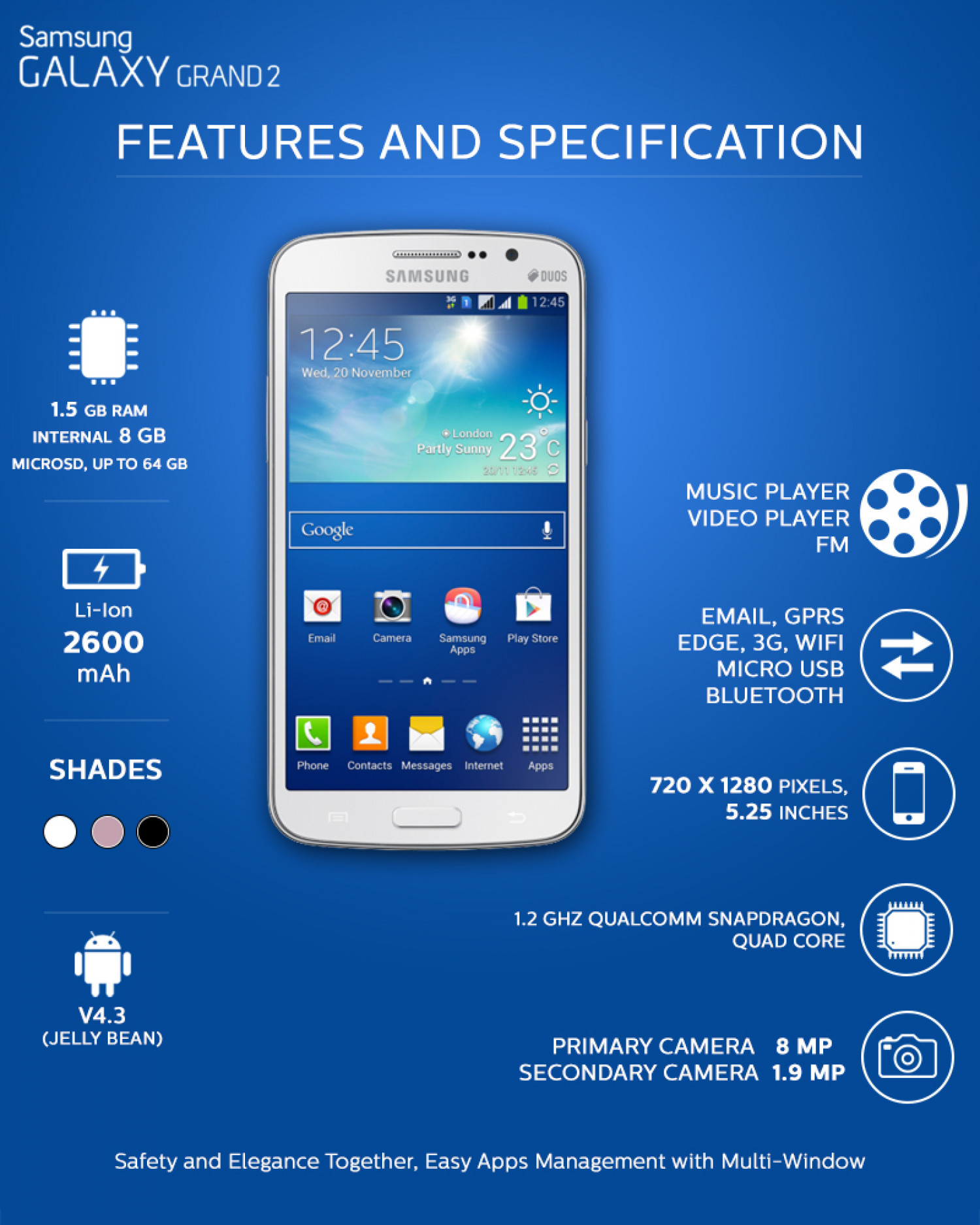 Samsung Galaxy Grand 2 : Features and Specification Infographic