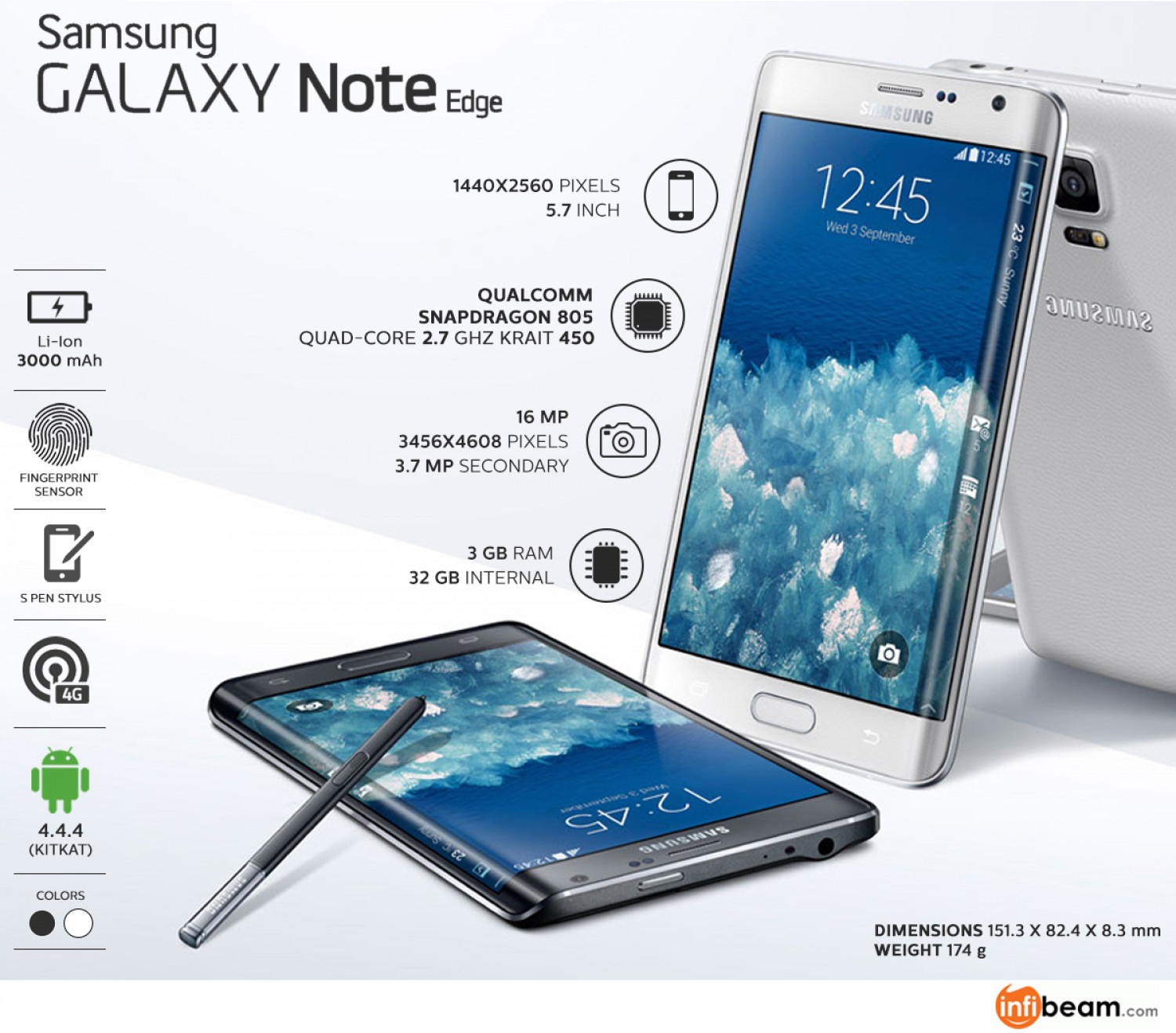 Samsung Galaxy Note Edge: Experience Extraordinary Features Infographic