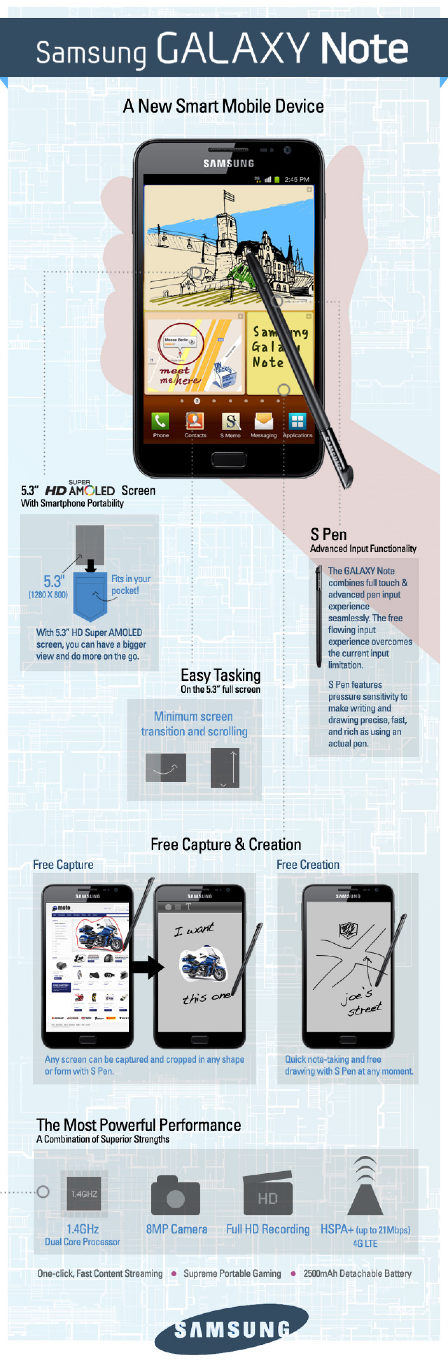 Samsung Galaxy Note Smartphone Features Infographic