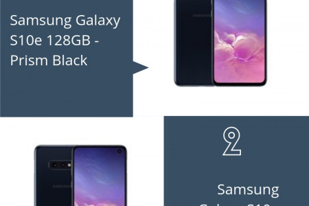 Samsung Galaxy S10e series Infographic