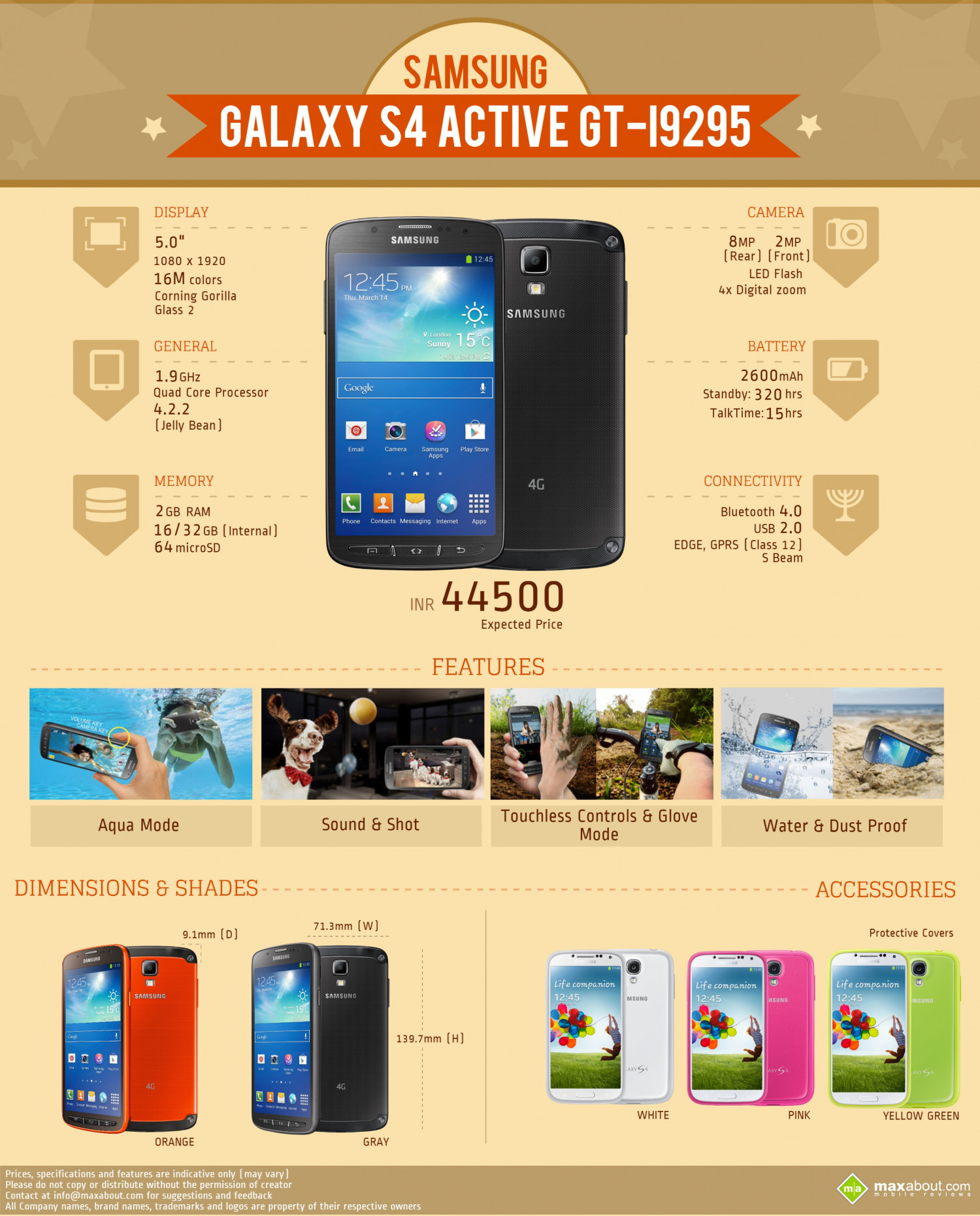Samsung Galaxy S4 Active: Specifications and Expected Price Infographic