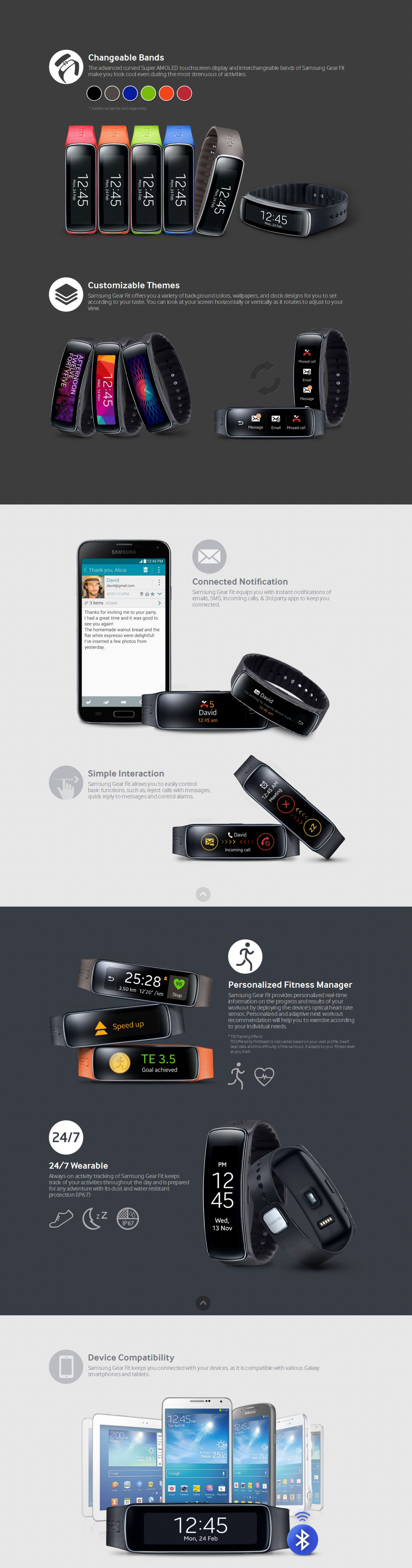 Samsung Gear Fit Infographic