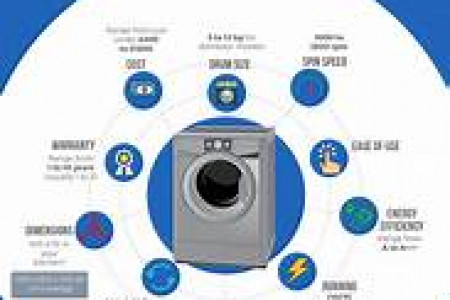 Samsung Washing Machine Repair Center in Hyderabad Infographic