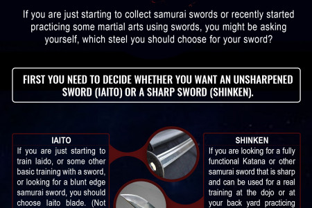 Samurai Swords Steel Comparison Infographic