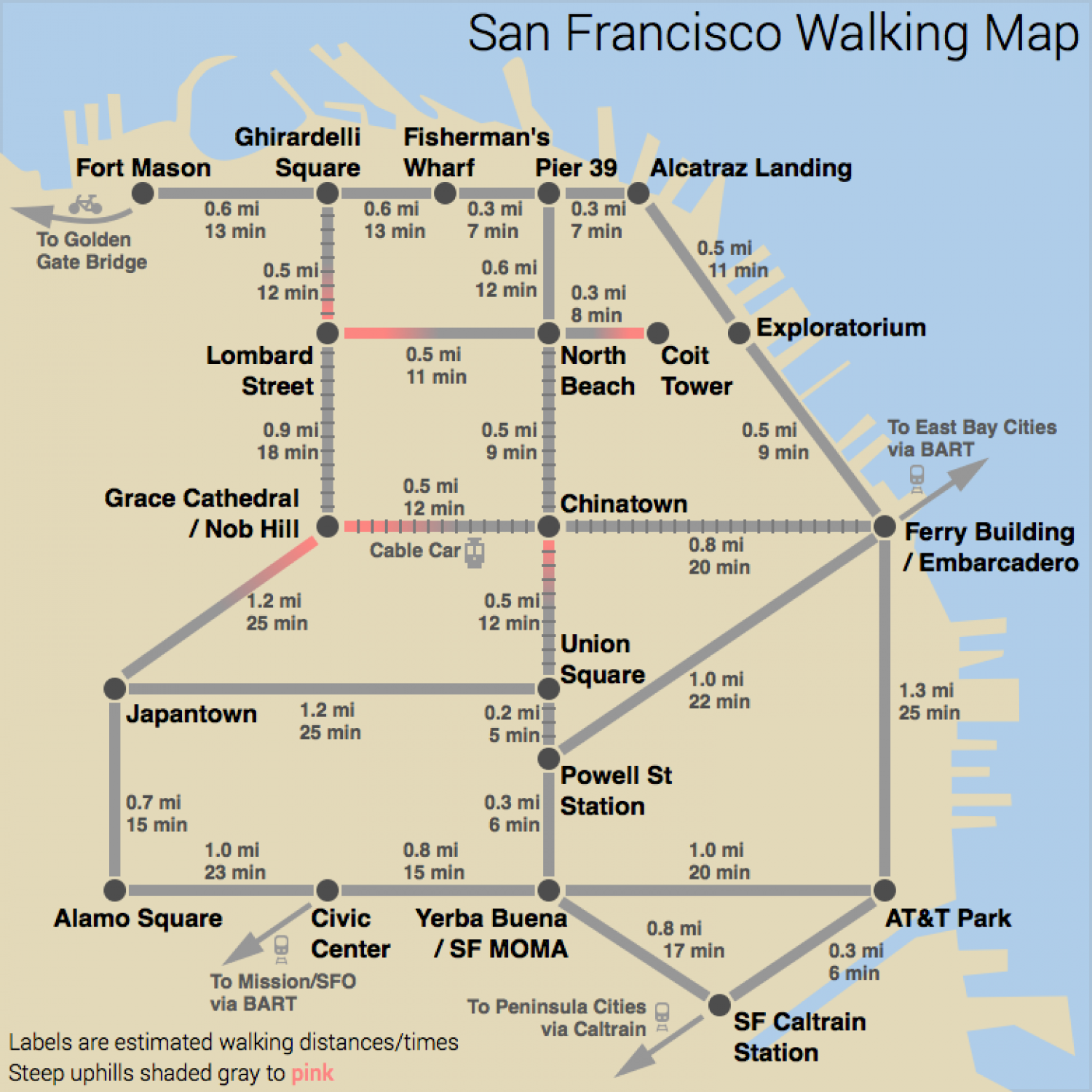 San Francisco Subway-Style Walking Map Infographic