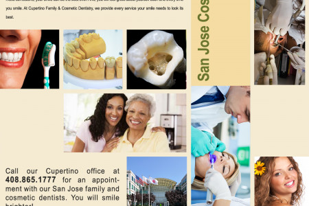 San Jose Cosmetic Dentistry  Infographic