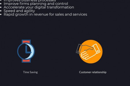 sap automotive solutions Infographic