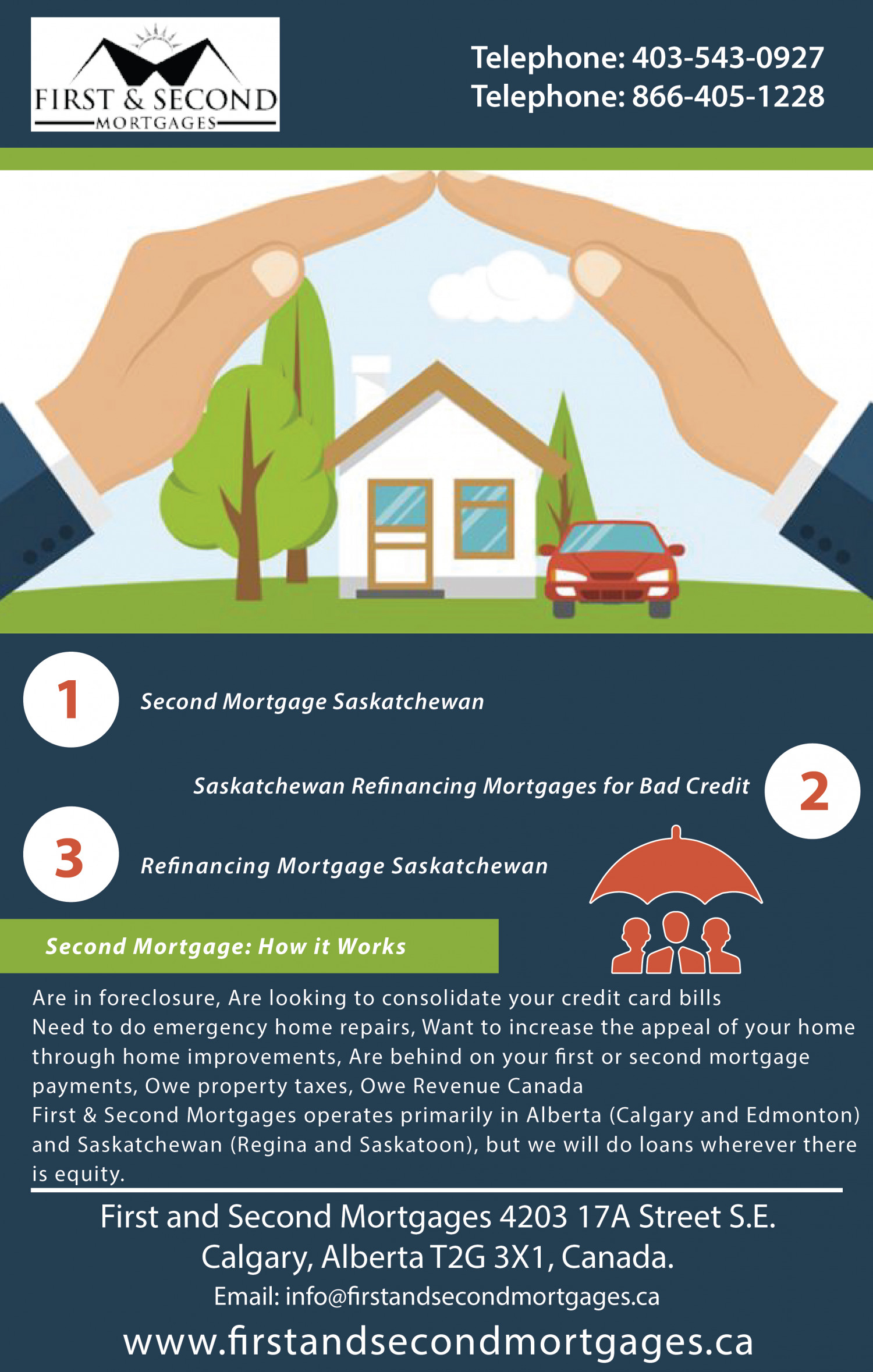Saskatchewan Refinance Mortgages for Bad Credit Infographic