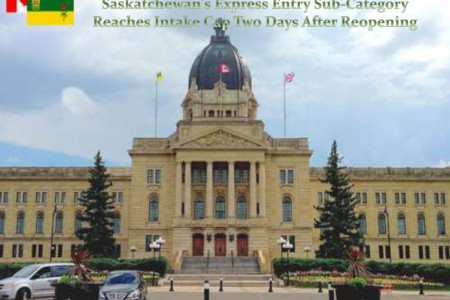 Saskatchewan's Express Entry Sub-Category Reaches Intake Cap Two Days After Reopening Infographic