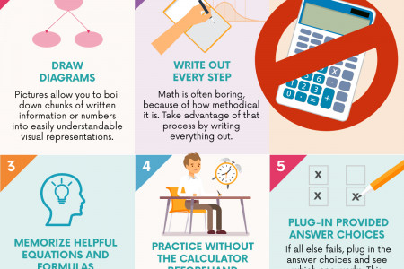 SAT No Calculator Tips For Success Infographic
