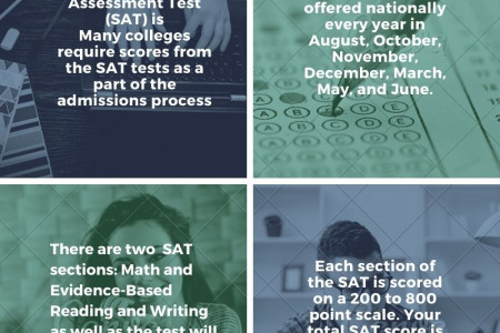 SAT Training in Nepal Infographic
