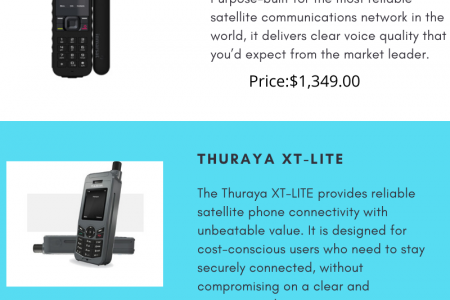Satellite Phones for sale | Orbit Innovations Group Infographic