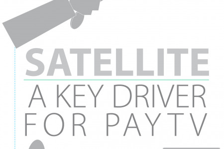 Satellite platform as a key driver for the pay-tv market Infographic