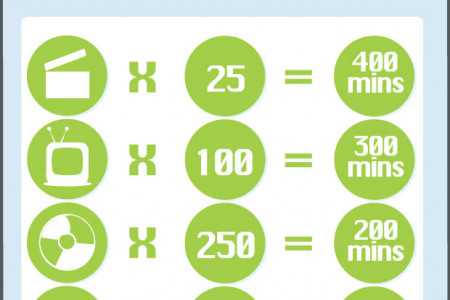 Save 1,000 Minutes Infographic