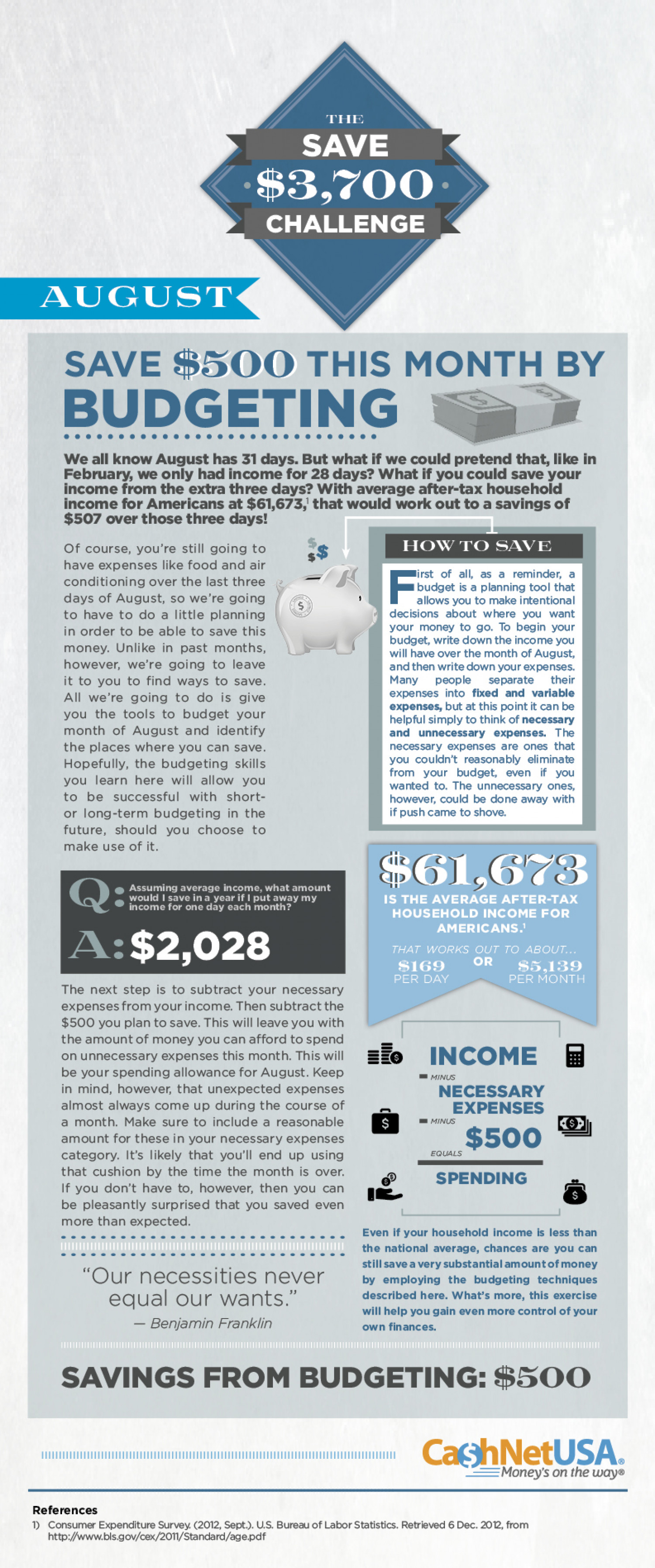 Save $3,700 Challenge - August: Budgeting Infographic
