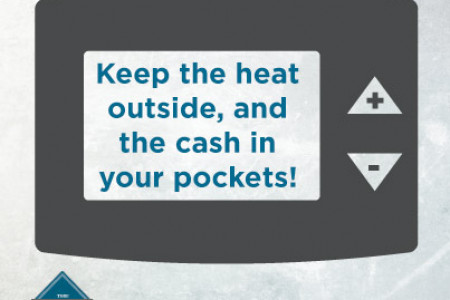 Save $3,700 Challenge - June: Cooling and Heating Bills Infographic