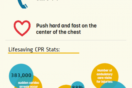 Save a Life with CPR Training Infographic