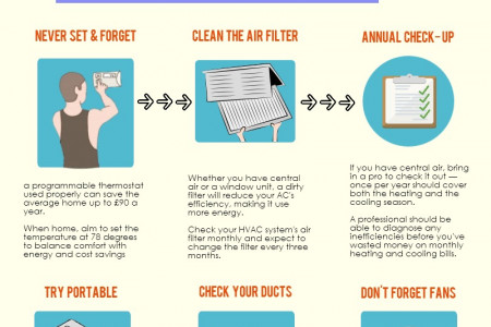Save Energy & Money With Air Conditioning Infographic