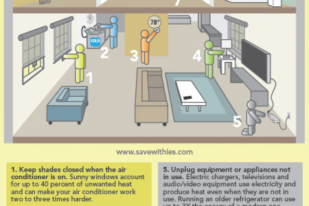 Save Energy and Keep Cool This Summer Infographic