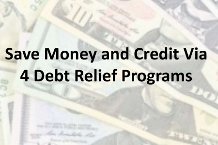 Save Money and Credit Via 4 Debt Relief Programs Infographic