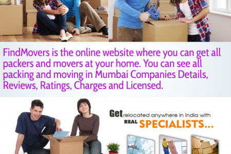 Save Money Packers and Movers in Mumbai - Findmovers.in Infographic