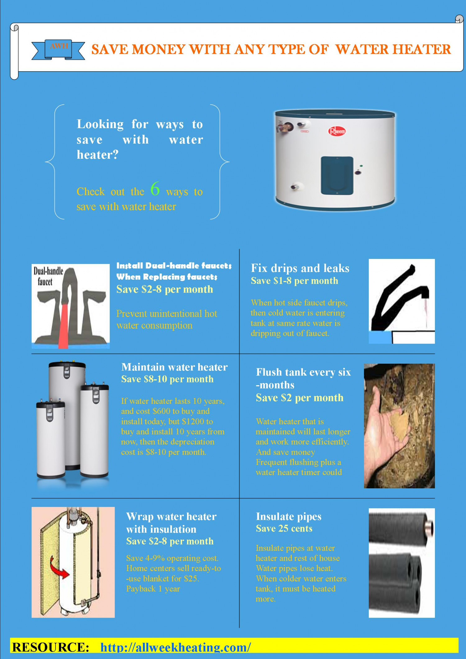Save money with water heater | Visual.ly