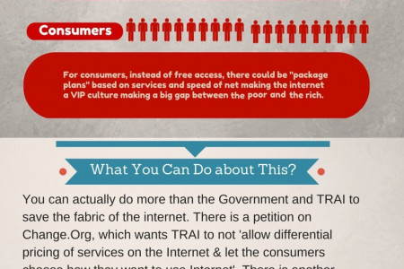 Save the Internet - Vote for Net Neutrality in India Infographic