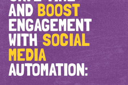 Save Time and Boost Engagement with Social Media Automation Infographic