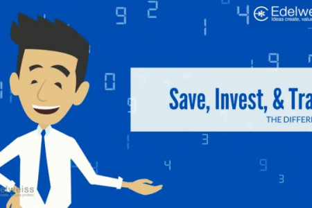 Save,Invest & Trade- The Difference Infographic