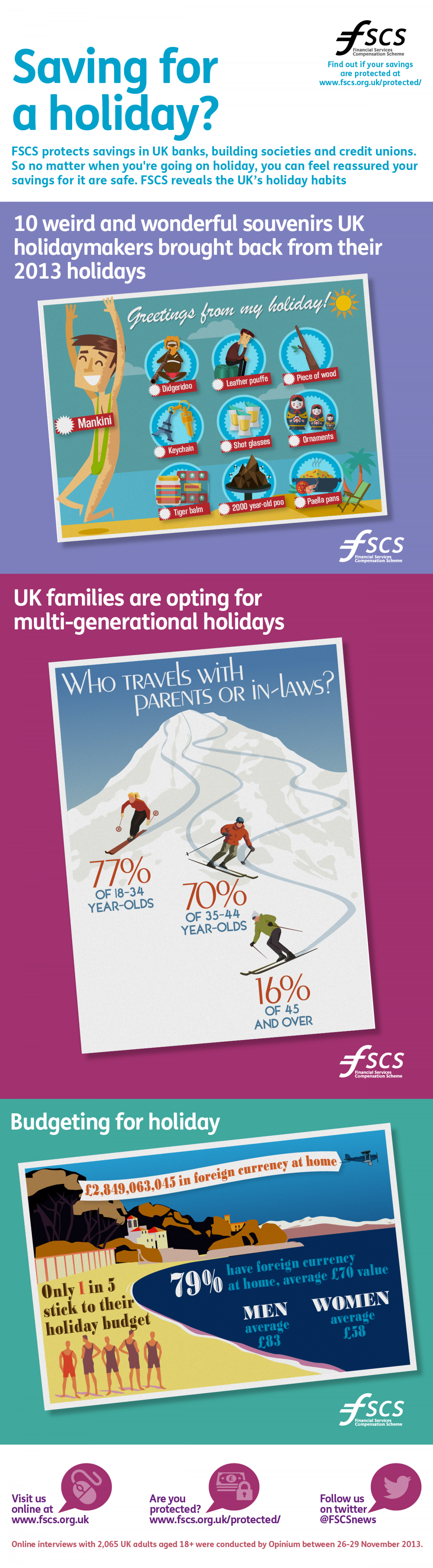 Saving for a holiday? Infographic