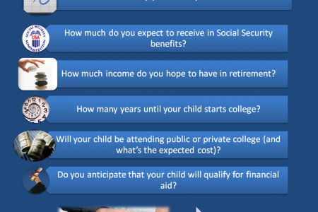 Saving For College and Retirement Infographic