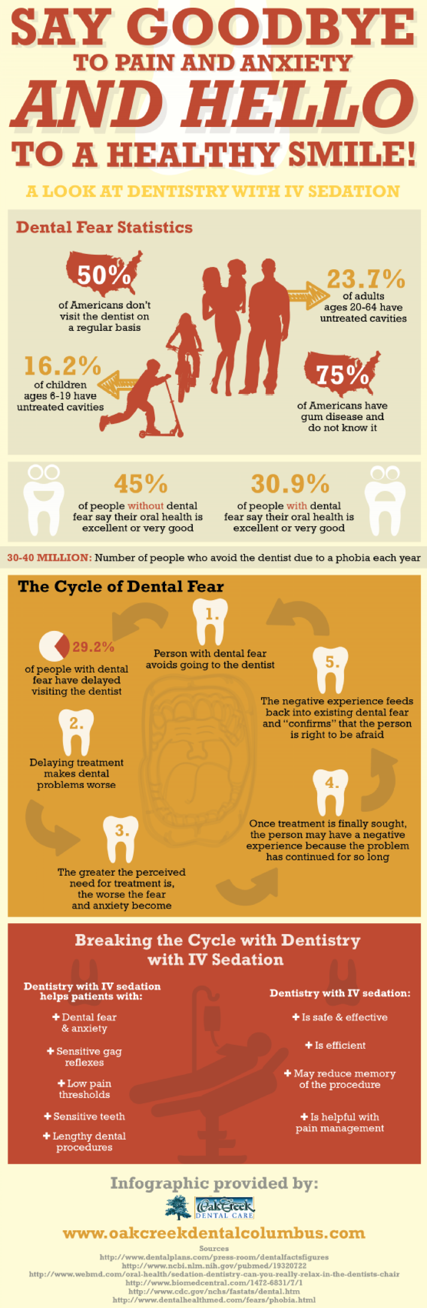 Say Goodbye to Pain and Anxiety and Hello to a Healthy Smile!  Infographic