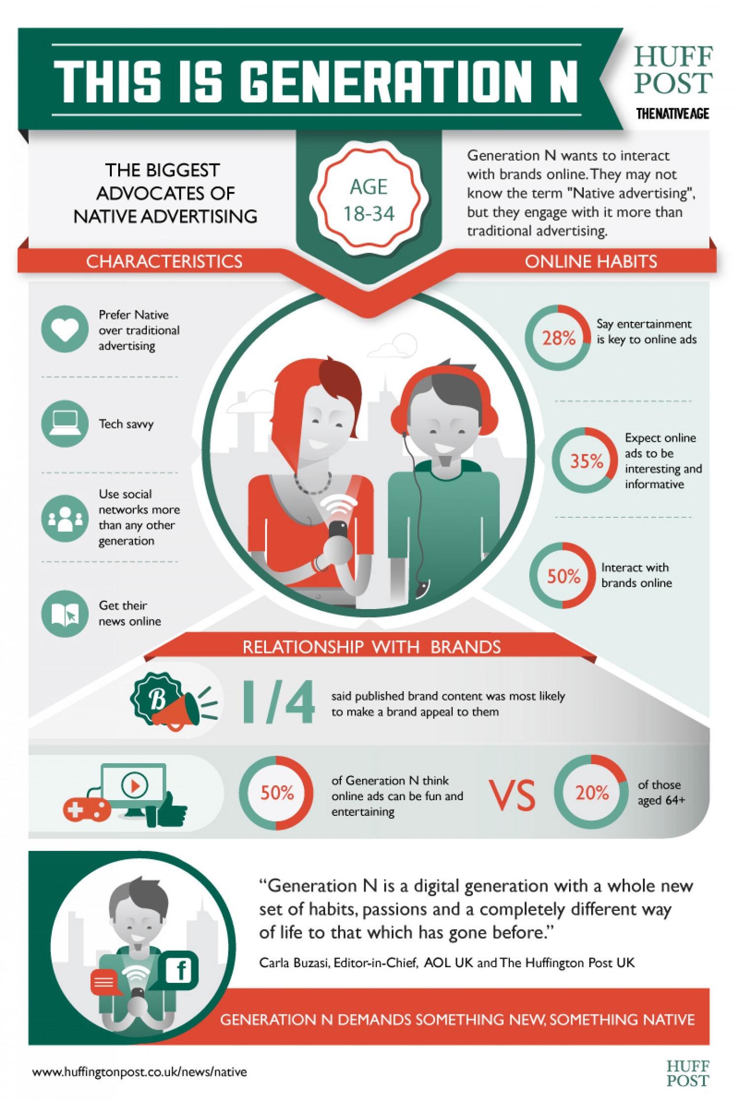 Say Hello to Generation N Infographic