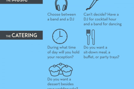 SAY I DO TO THE PERFECT WEDDING RECEPTION Infographic