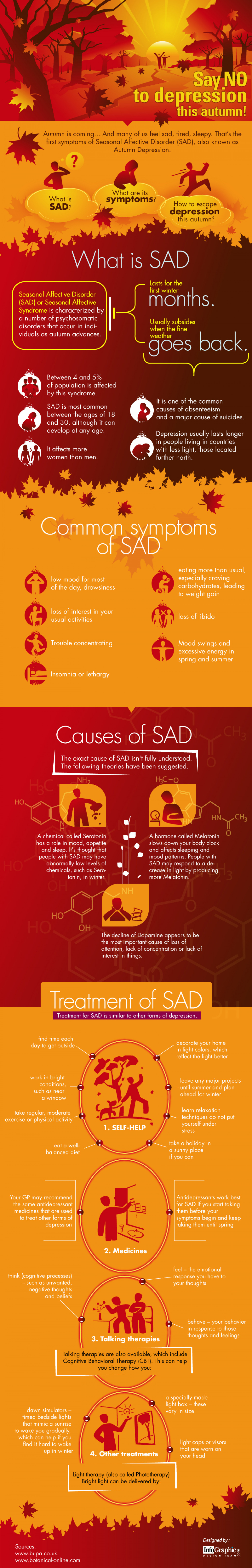 Say NO to depression this autumn! Infographic