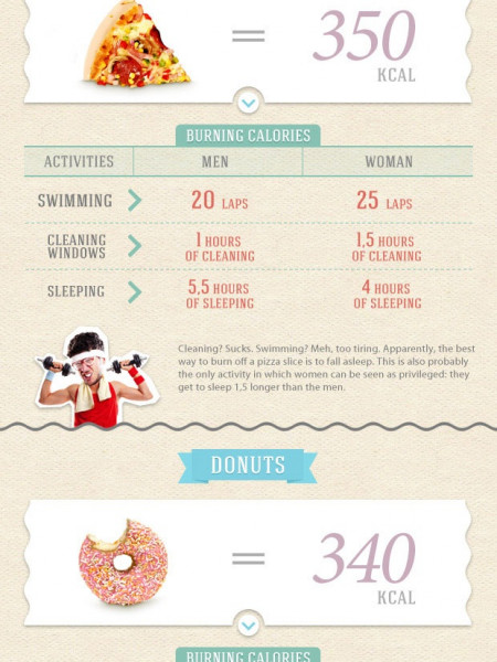 Say No To Junk Food Infographic