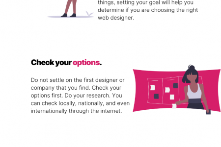 Say YES to the Web Designer: Choosing The ONE Infographic