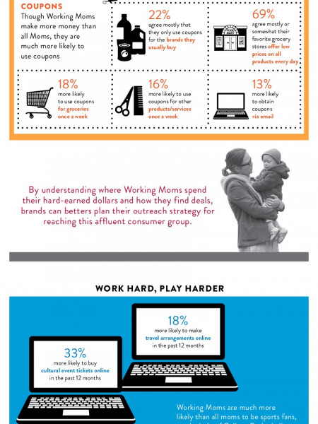 Working Moms Infographic